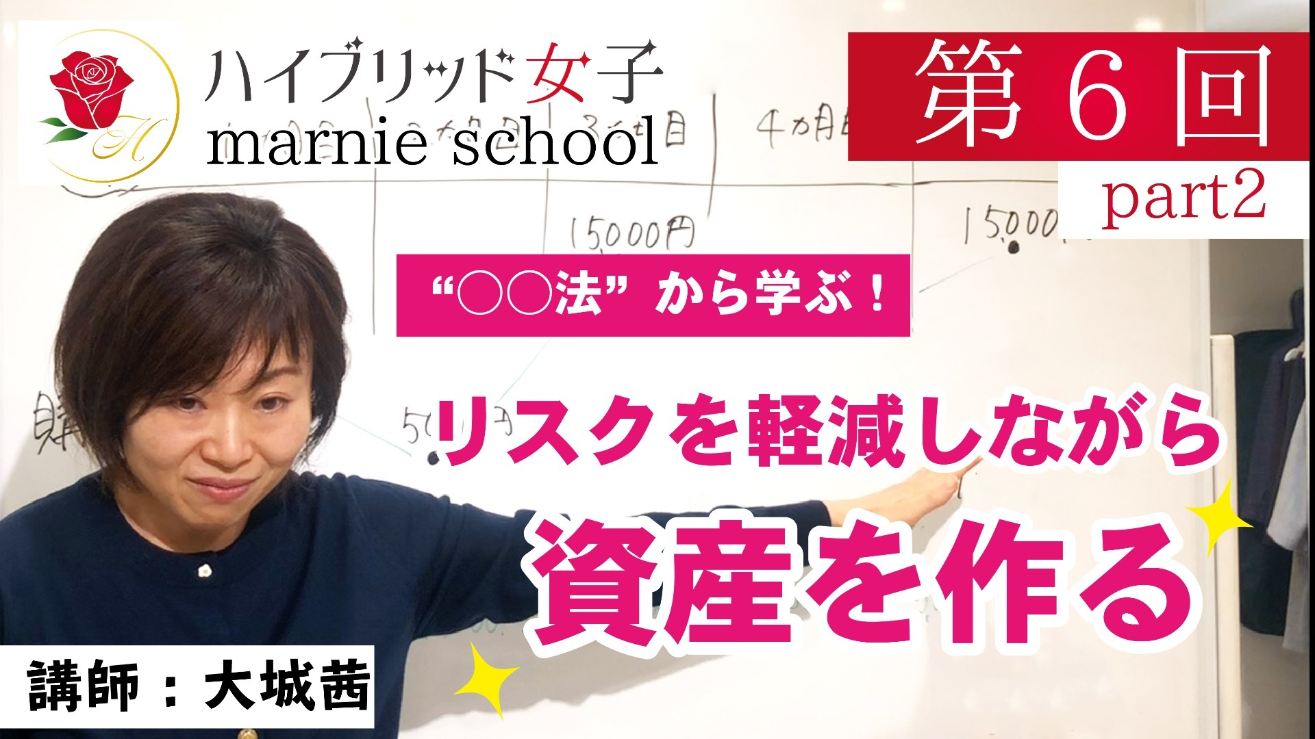 【中級編】Marnie school 第6回part2