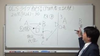 〔民法〕行政書士試験過去問解説【2014[H26]-30】